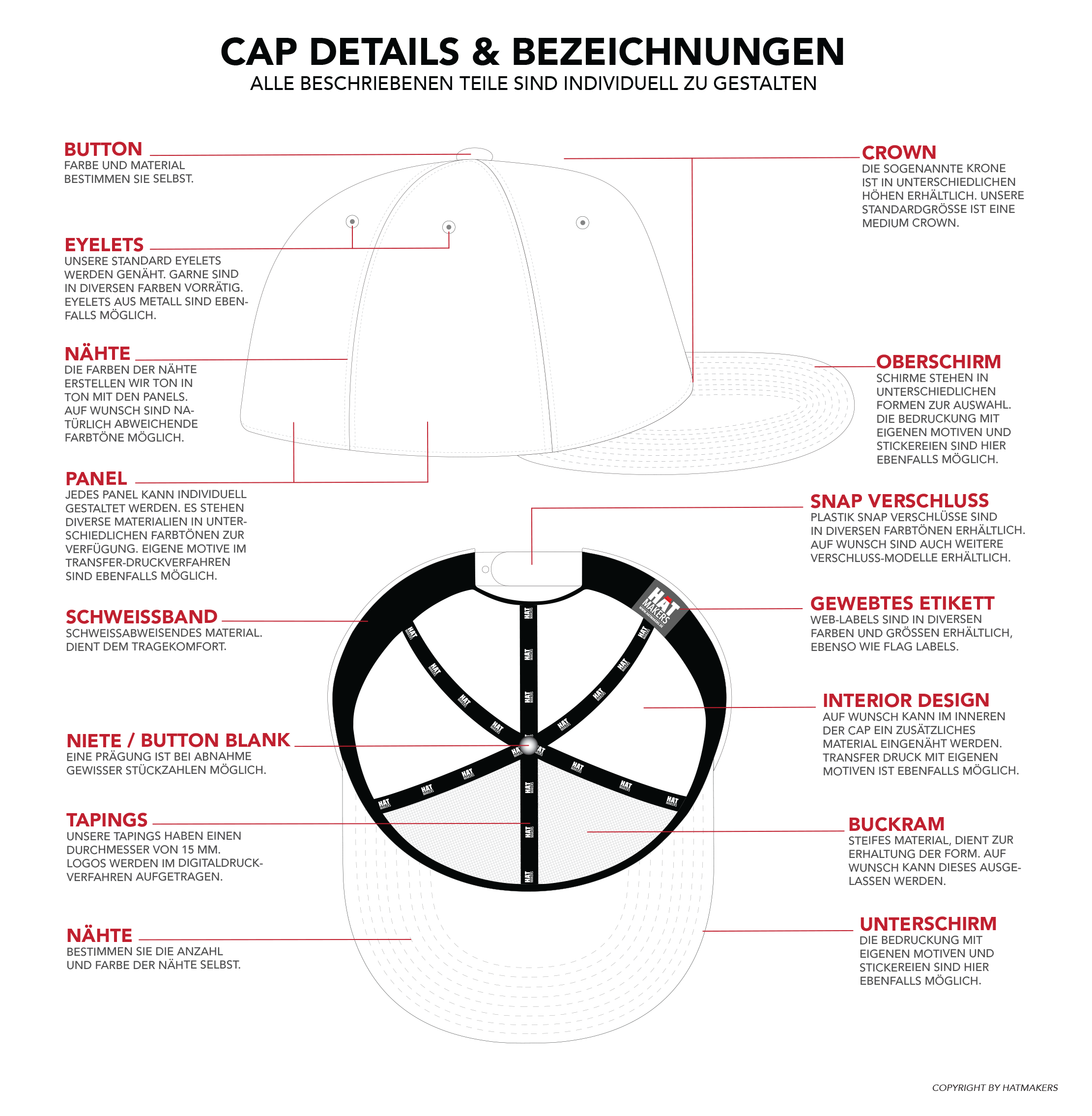 snapback-cap-aufbau-details-hatmakers