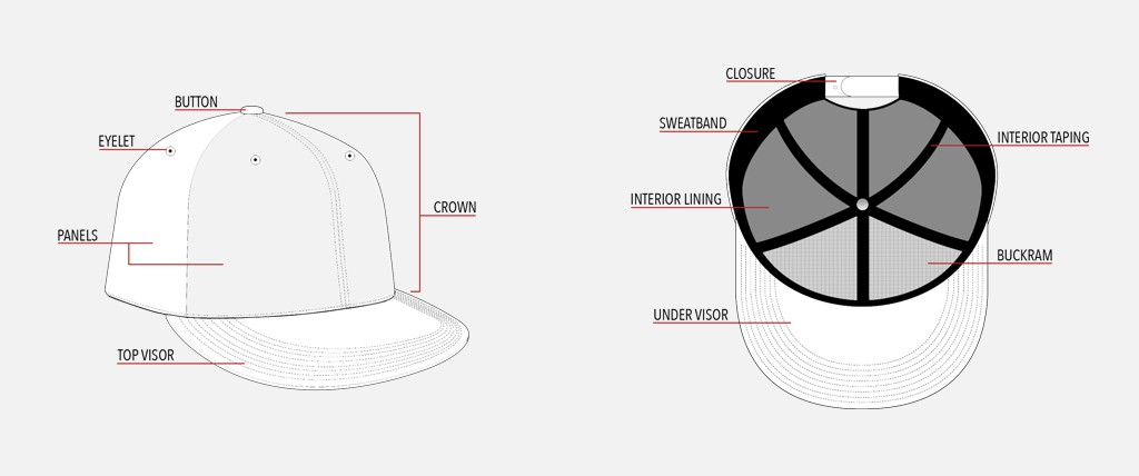 header-cap-details